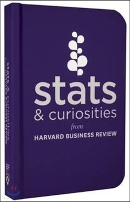 Stats & Curiosities: From Harvard Business Review