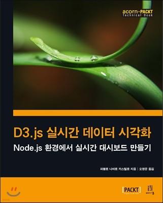 D3.js 실시간 데이터 시각화