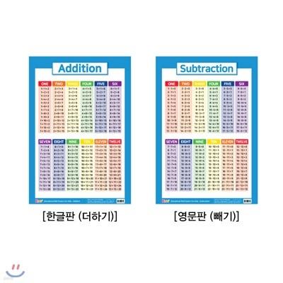 유아 벽보 영어 : Addition(더하기), Subtraction(빼기)